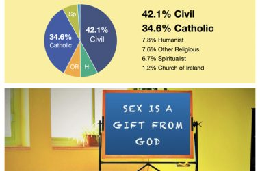 Secular Sunday #489 – Civil marriages and Catholic sex education